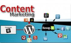 Content Marketing, SEO, Digital Marketing Strategies