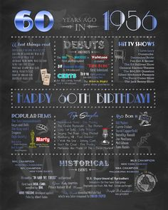 60th Birthday 1956 Chalkboard Poster 60 years by WhiteFoxGraphics