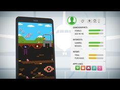 Mobile User Analytics & Customer Segmentation | Personagraph App, Youtube, Apps, Youtube Movies