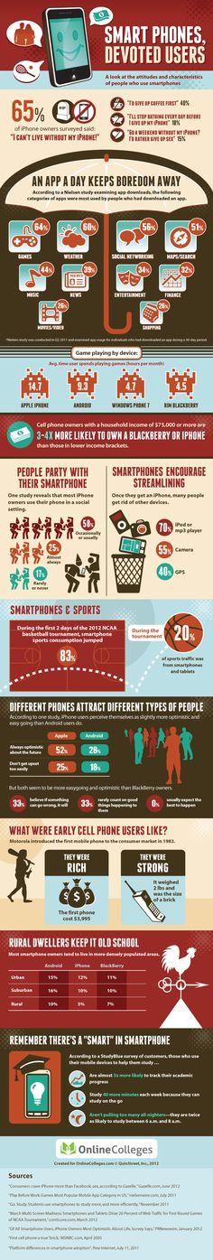 Smart Phones, Devoted Users