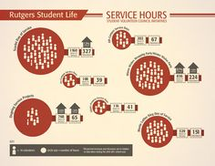 Rutgers Student Life Service Hours