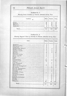 Maybe can find some records of Fannie on this site. Annual Report of the Longview State Hospital, 1874