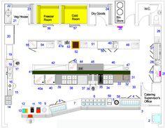 Canteen/kitchen Plan