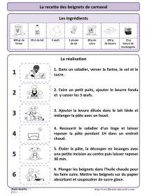 Librairie-Interactive - La recette des beignets de carnaval
