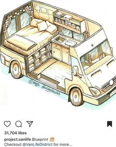 Great Snap Shots Vintage Caravans interieur Tips Will be your caravan most ingr. - Great Snap Shots Vintage Caravans interieur Tips Will be your caravan most ingredient, not any style? Here i will discuss a good reason to buy some new interior. Caravan Vintage, Vintage Caravans, Vintage Trailers, Vintage Campers, Chuck Box, Camper Life, Rv Campers, Camper Trailers, Travel Trailers