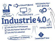 Vektor: Industrie 4.0