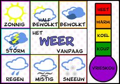 Dutch weather words