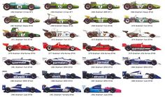 Every Brabham Formula 1 car https://plus.google.com/+JohnPruittMotorCompanyMurrayville/posts