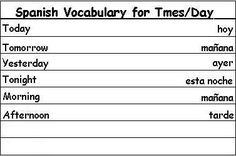 Spanish Words for Times of the Day