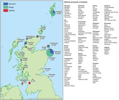 Figure: Quantity of Landings into Scotland by all vessels by district, 2012 (tonnes)