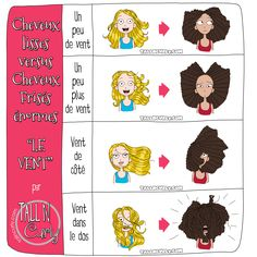 Straight hair VS Big curly hair : The Wind - Tall N Curly.hate the wind! Curly Girl Problems, Natural Hair Problems, Straight Hair Problems, Natural Curls, Natural Hair Care, Natural Hair Styles, Big Curly Hair, Curly Hair Styles, Curly Hair Jokes