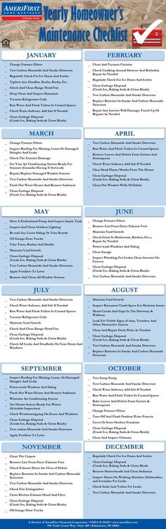 Yearly Home Maintenance Checklist: Get organized by the month so it's not so…