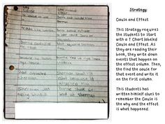 """Teaching To Inspire In 5th: Reading and Thinking! Making the Students """"Work"""" the Text"""