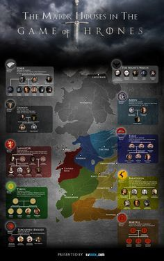"""The Major Houses in The """"Game of Thrones"""" - Infographic design"""