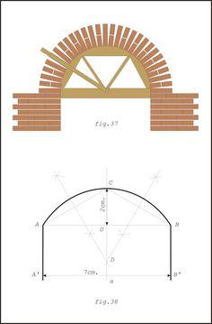 Civil Engineering Construction, Brick Construction, Arch Building, Building Structure, Brick Architecture, Architecture Details, Brick Archway, Brick Laying, Brick Art