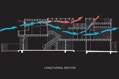 McKinley Air Flow Diagram