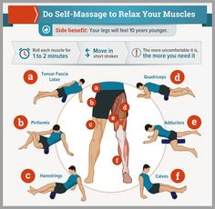 Knee Pain Relief Exercises: Muscle and knee protection exercises. Knee Pain Exercises, Foam Roller Exercises, Knee Pain Relief, Self Massage, Flexibility Workout, Improve Flexibility, Hip Pain, Yoga, Injury Prevention