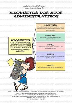 Direito Administrativo - requisitos dos atos administrativos.