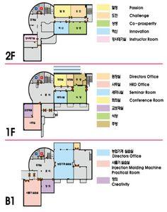 Tate Modern Floor Plans