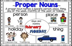 Proper Noun Anchor chart is an excellent addition to your grammar wall. This anchor chart was designed to print on 11 x However you can enlarge or shrink on your home printer with no problem. This is Product is also found in my Noun- Common and Proper Noun Chart, Adjective Anchor Chart, Plural Nouns Worksheet, Nouns Kindergarten, Kindergarten Anchor Charts, Noun Song, Grammar Wall, Teaching English Grammar, Learning English