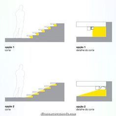 LED strips Application tip: Stairs Stair lighting has .- LED-Streifen Anwendungstipp: Treppen Treppenbeleuchtung hat die Funktion … LED strips Application tip: Stairs Stair lighting has the function …, tip - Stairway Lighting, Led Lighting Home, Cove Lighting, Indirect Lighting, Strip Lighting, Interior Lighting, Lighting Concepts, Lighting Design, Strip Led