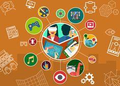 Mobile Game Development, Game Development Company, Ui Ux Design, 3d Design, Augmented Reality Apps, Ar Game, Real Estates, News Media, Ios