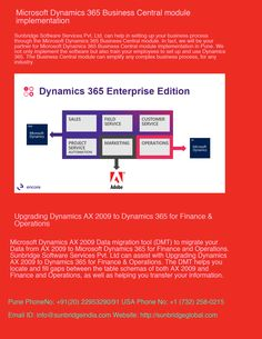 20 Best microsoft dynamics 365 training partner in Ohio images in 2019