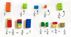 Lego blocks: Anincredibly effective way todevelop your child's math skills