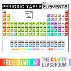Periodic Table Printables