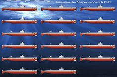 Current Chinese Submarine Fleet