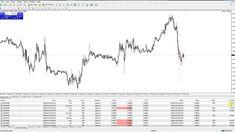 Real Live Trading Day 1 - Optim Trader Expert Advisor Chart, Live, Day