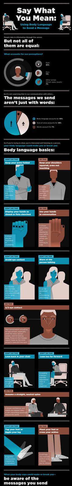 #Infographic #Infografia Say What You Mean,Tu cuerpo dice todo por más que no hables...