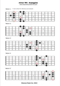 minor 9th Arpeggios | Discover Guitar Online, Learn to Play Guitar