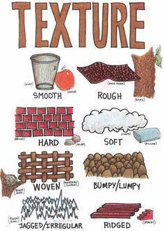 The ABCs of Art- Learn about texture in design and art.
