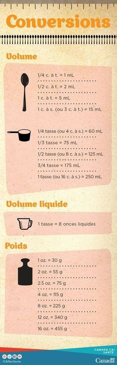 The Big Diabetes Lie- Recipes-Diet - 14 graphiques super utiles pour cuisiner à afficher sur votre frigo - Doctors at the International Council for Truth in Medicine are revealing the truth about diabetes that has been suppressed for over 21 years. Cuisine Diverse, Macarons, Tips & Tricks, Proper Nutrition, American Food, Food Hacks, Good To Know, How To Lose Weight Fast, Food Inspiration