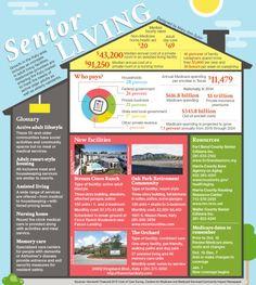 Community Impact Newspaper: Senior living options expand to meet demand #elderly #realestate #seniors