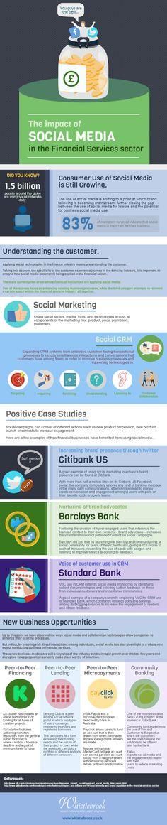 The Impact Of Social Media In The Financial Services Sector #infografía