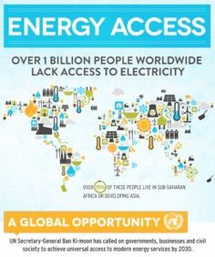Energy access: Over 1 Billion people worldwide lack access to electricity