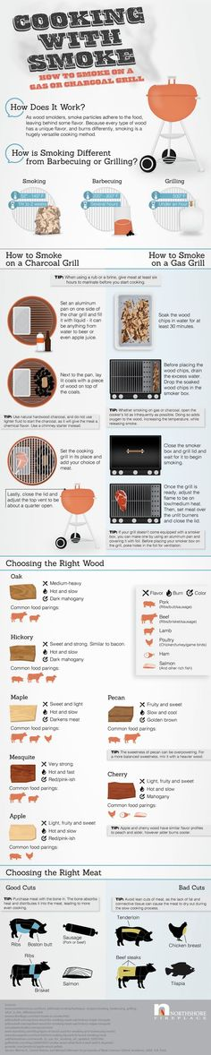 Learn How to Smoke Meats on a Gas or Charcoal Grill with This Infographic http://grillsidea.com/how-to-clean-charcoal-grill/