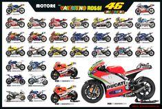 Les motos de Rossi