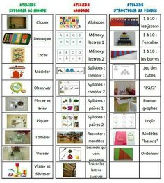 Another idea of standalone workshops gs site at Titline Montessori Activities, Educational Activities, School Organisation, Autism Education, Grande Section, Petite Section, Effective Communication, Future Classroom, Ms Gs