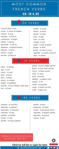 Time Saver Alert: Get Started With Verbs (and Most Common Verbs) Let's take a closer look at French verbs. Everything you need to know to get started. Here is how you can save time by knowing the most common French verbs. French Verbs, French Tenses, French Grammar, French Phrases, English Grammar, Common French Words, French Sayings, French Expressions, Gcse French