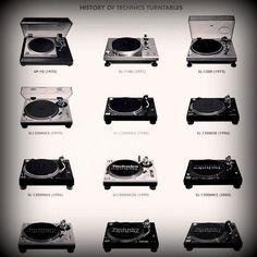 History of technics turntables.. Still love them 1200s :)