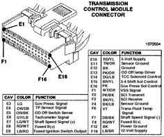 electrical cherokee diagrams Jeep, Jeep Cherokee, Jeep