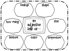 Adjectives -- great for students to fill out as you create an anchor chart!