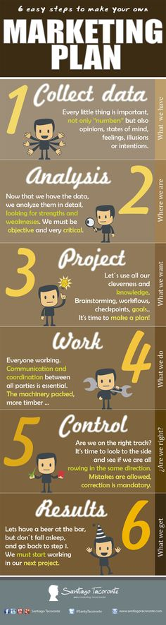 6 Easy Steps To Make Your Own Marketing Plan   #Infographic #Marketing