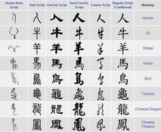 evolution of 人字 - Google Search