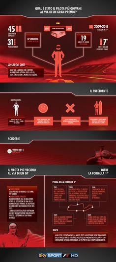 Guarda le infografiche di F1 su Sky.it e partecipa a The Close Up Challenge sulla pagina facebook Sky Sport F1 HD: puoi vincere il Gran Premio! - Guarda tutte le infografiche su Sky.it. Segui SkySport e resta aggiornato con le news di Sky.