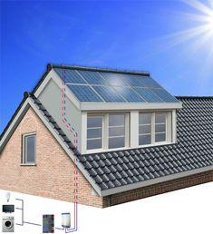 nokverhoging met zonnepanelen