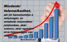 Make More Money, How To Make, Line Chart, Montessori, Marvel